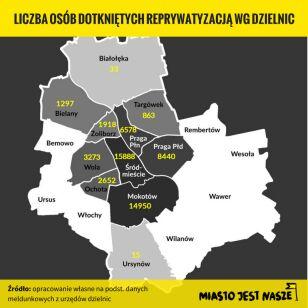 MJN policzyło dotkniętych reprywatyzacją Miasto Jest Nasze