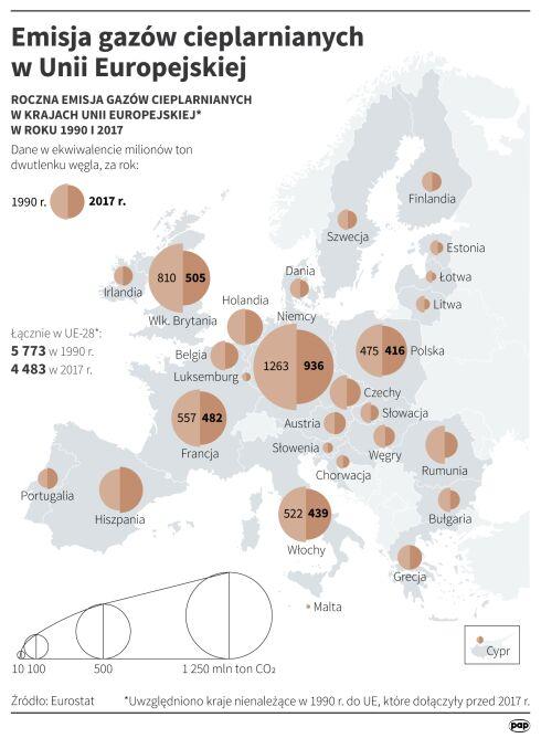 Emisja gazów cieplarnianych w Unii Europejskiej (Maciej Zieliński/PAP)